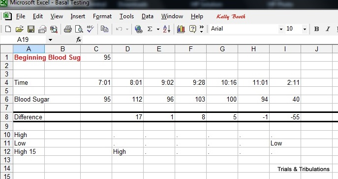 Excel spreadsheet for basal testing