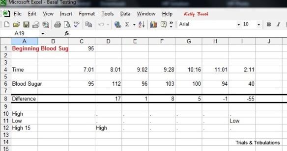 Excel spreadsheet for basal testing